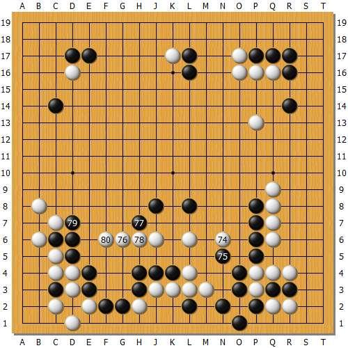 小朴74先手补断后,白80并犀利,此时黑棋无法兼顾,只得寻求转身,转换结果白优势历然。