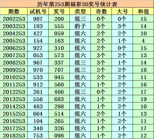 http://www.fanchuhou.com/caijing/889763.html