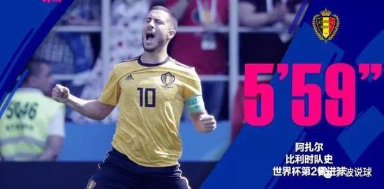 (阿扎尔破门(5分59秒)是比利时64年以来,在世界杯上打进的最快进球)