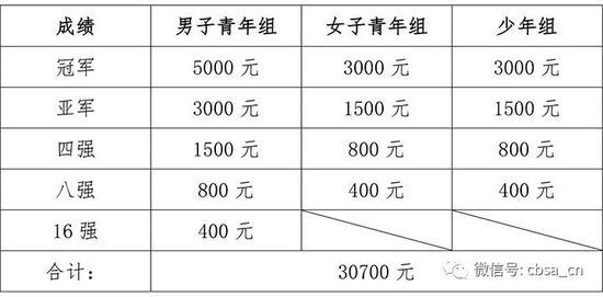 http://www.ddhaihao.com/wenhuayichan/44451.html