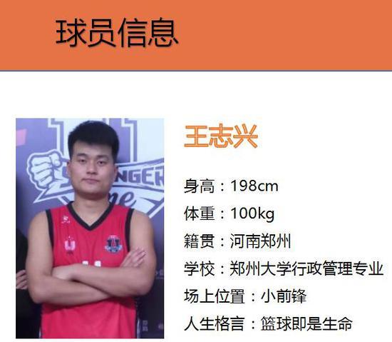 河南王者王志兴:篮球是生命!我没天赋全靠努力