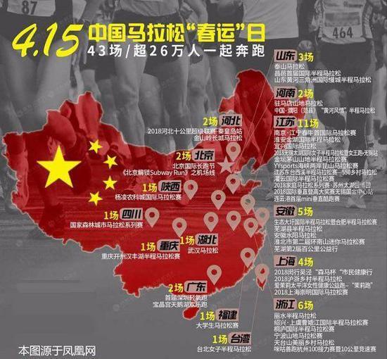 (4月15日举办的中国马拉松赛事)