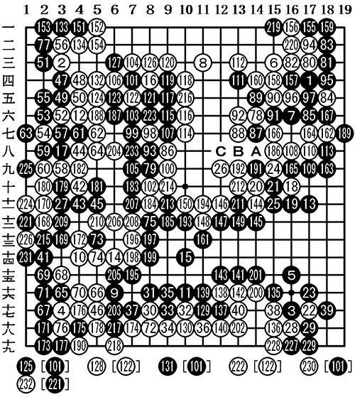 名人战循环圈观战:下棋切勿漏算 也不能想得太多
