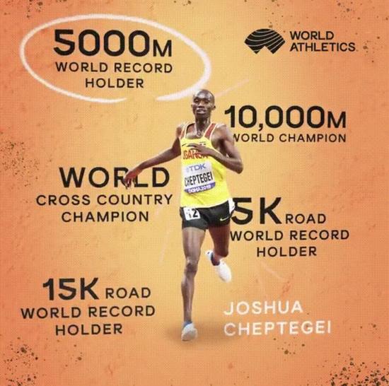 中长跑新王诞生!他今年刷新三项世界纪录