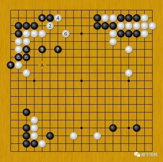图2:黑1一路强硬阻渡,是绝艺的首选。
