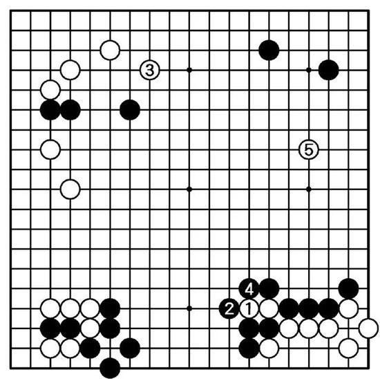围棋软件的开源 怪物级围棋AI变得无处不在