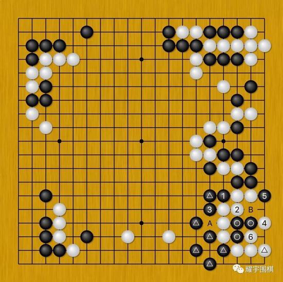 图8:白88(白三角)立,相比与图6中的B位顶,好处是守住了下盘。