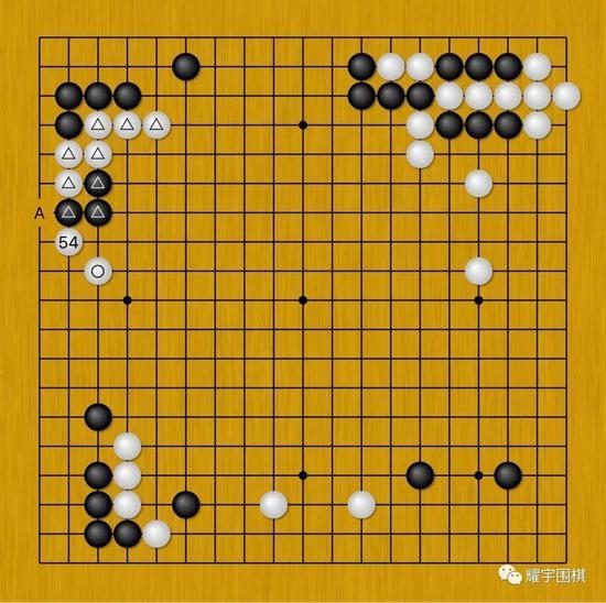 图1:当前尚处于开局阶段。左上黑白共有三块棋未安定。