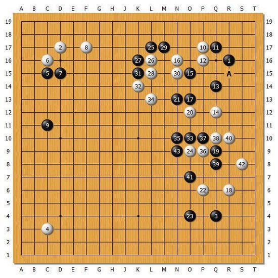 图1(1-43)