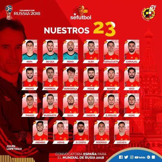 西班牙队公布的是参加2018世界杯的23人名单: