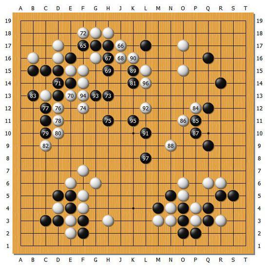 docomo杯女流棋圣战1局 藤泽里菜 vs 上野爱咲美