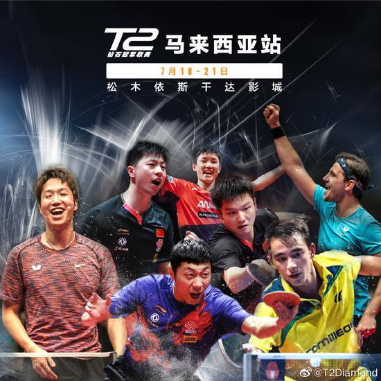 T2联赛公布的男单片面参赛名单。