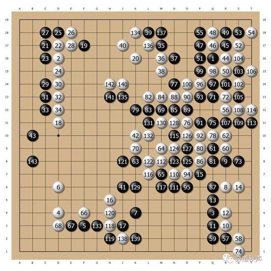 刘小光执黑143手中盘胜藤泽秀行
