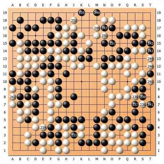 图22(233-252)
