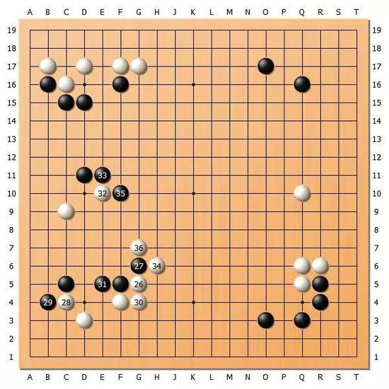 图3(27-36)