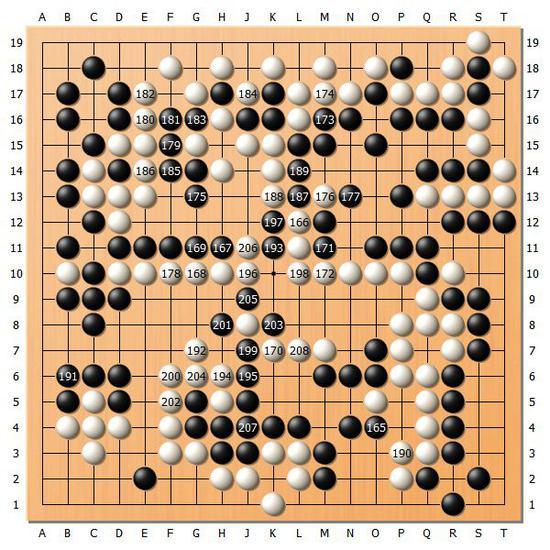 图10(165-208)