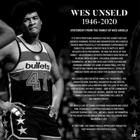 又一位传奇球员去世!是第一批访华的NBA球员