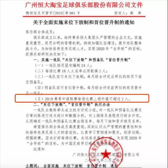 2019赛季初恒大俱乐部发布的红头文件图片