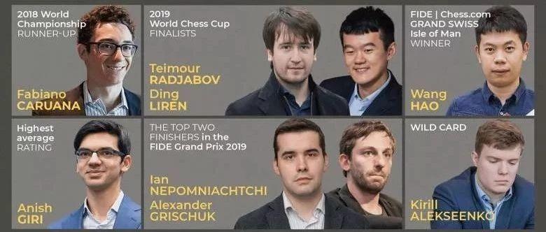 世界冠军候选人赛