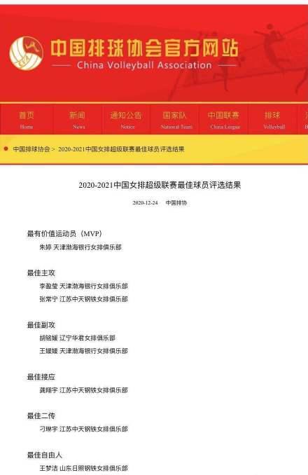 朱婷蝉联女排超级联赛MVP 李盈莹当选最佳主攻