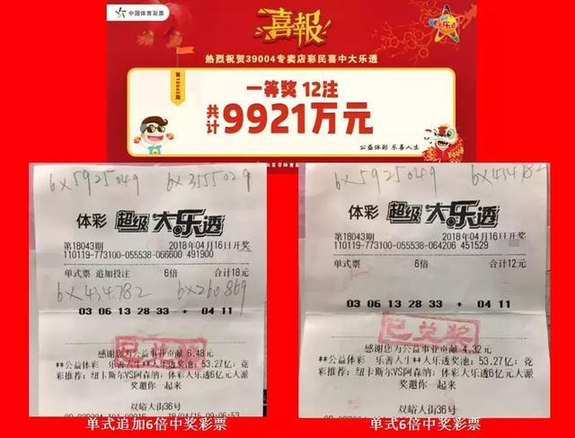 领奖后还给北京体彩中心提建议,希望多宣传彩票的公益