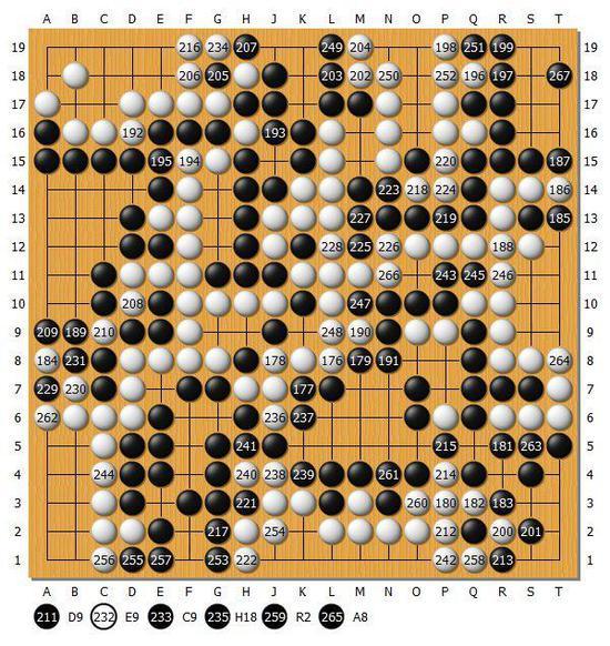 图11(176-267)