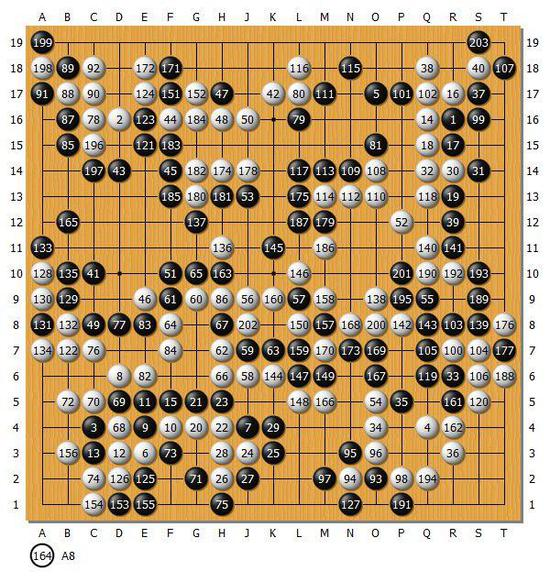 图17(1-203)