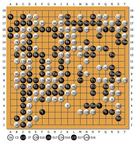 图17(1-202)