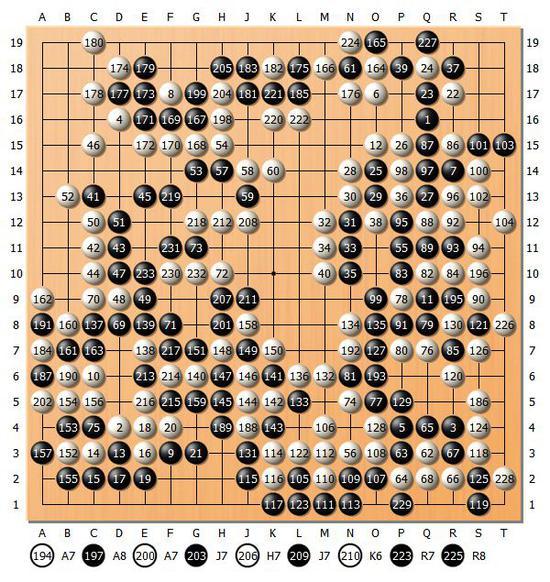 图10(1-233)