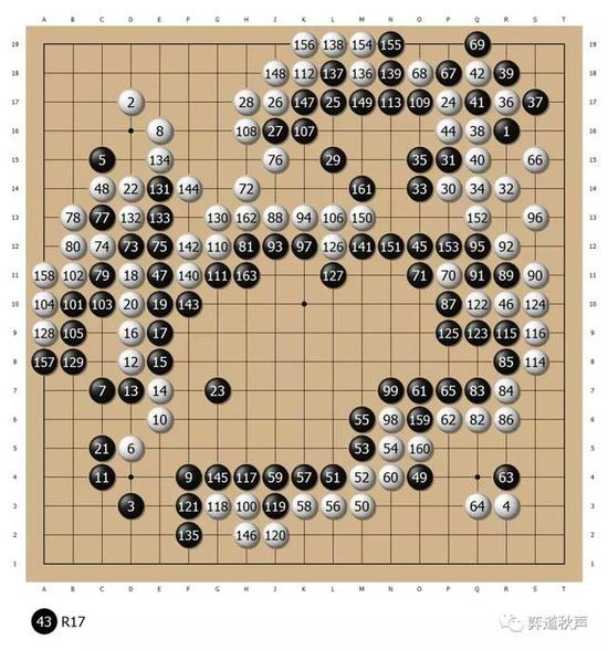 藤泽秀行执黑163手不计点胜马晓春