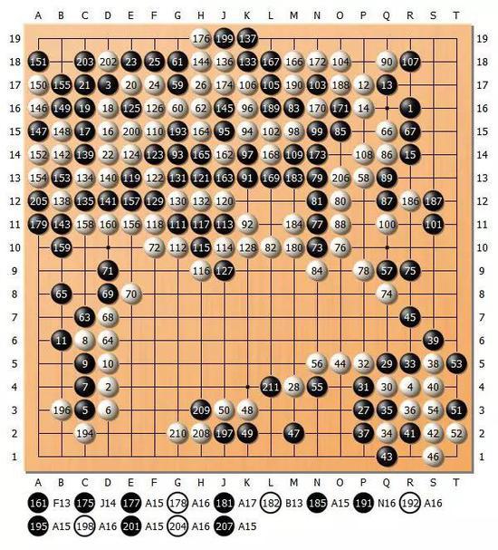 图19(1-211)