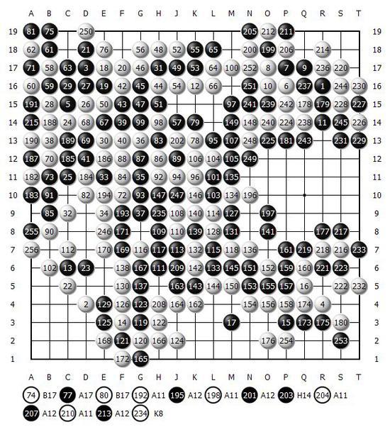 日本龙星战:女棋手上野爱咲美击败许家元晋级决赛