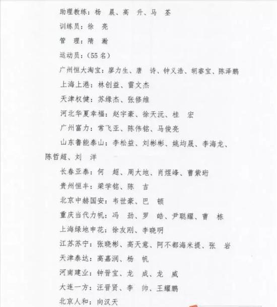 中国足球协会足球字(2018)684号文件