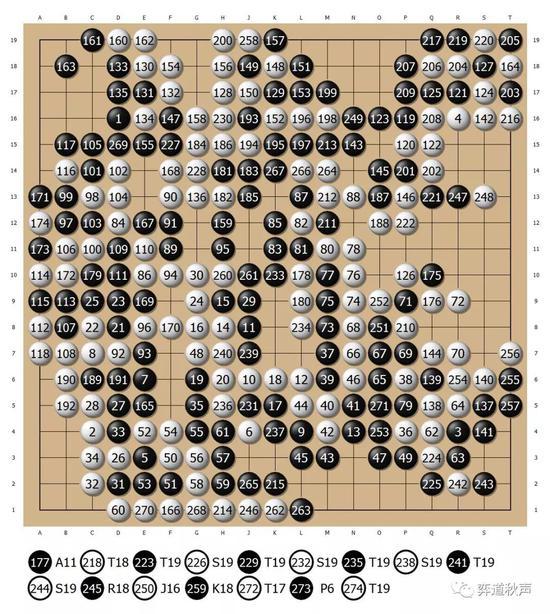 1984年升降十二番棋第四局赵治勋授先2目胜山城宏