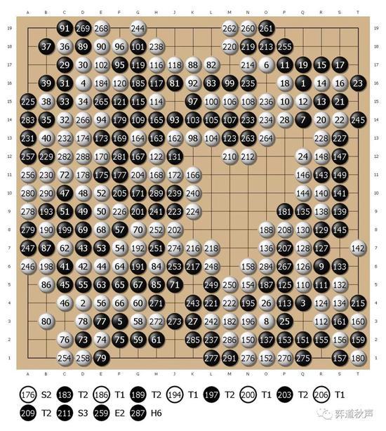 朴廷桓执白291手1/4子胜柯洁