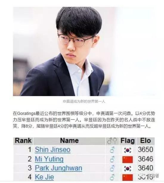 Goratings世界排名第一,申真谞,陈耀烨的宿命