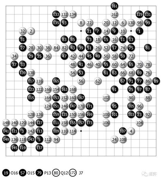 围棋史上的2月24日:日本首夺农心杯 石佛时代终结