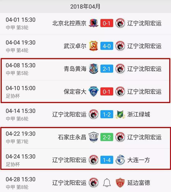 频现冷门的足协杯 究竟对中国足球意味着什么?