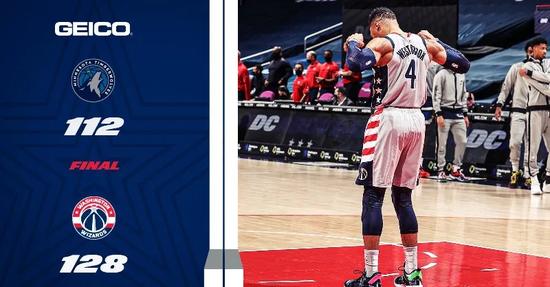 排名NBA历史第二! 三双+大胜对手威少回来了