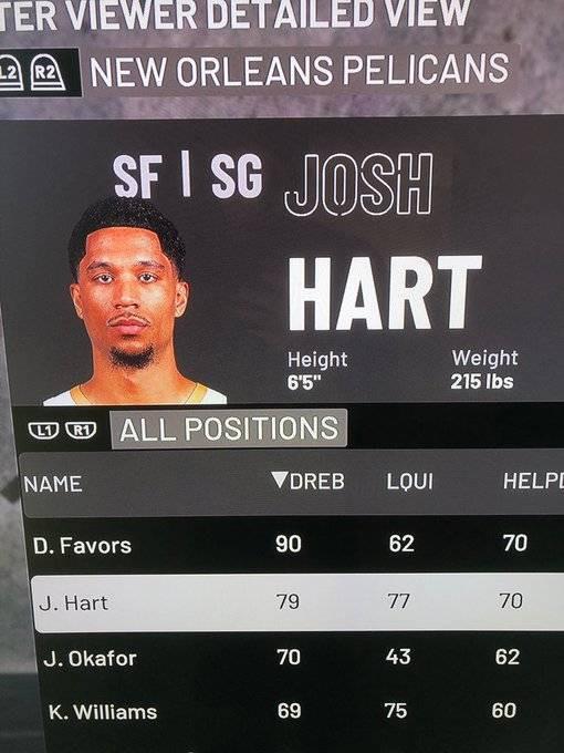 哈特吐槽自己2k21篮板能力值仅60 被网友打脸