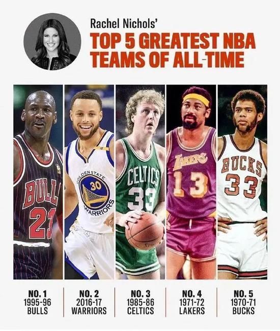 最伟大的五支球队!ESPN评论员的选择是……