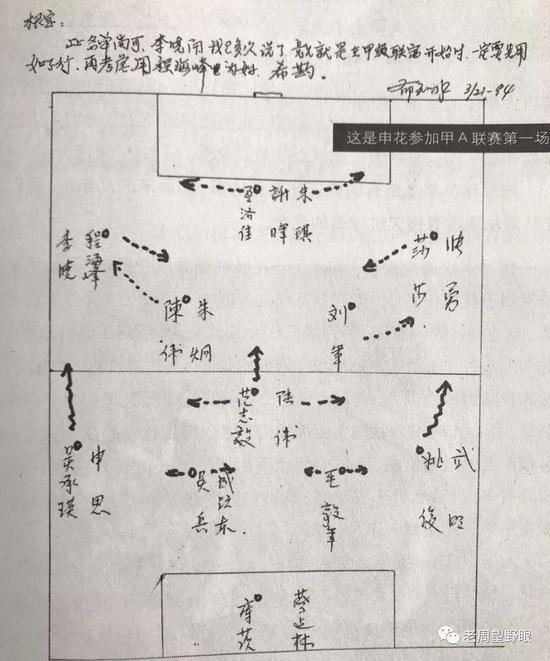 申花队第一场联赛徐根宝手写的主力阵容