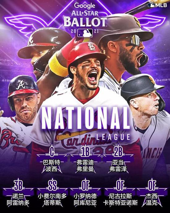 MLB全明星阵容公布 大谷翔平领衔国际纵队