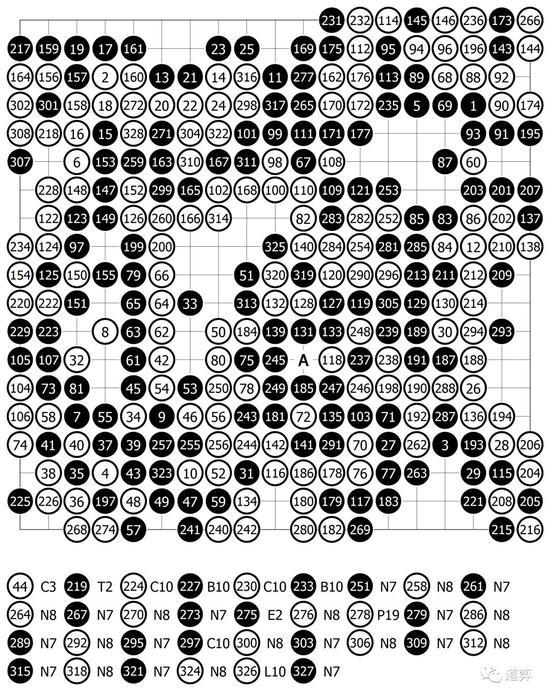 围棋史上的10月2日:世界上最早的围棋规则建立