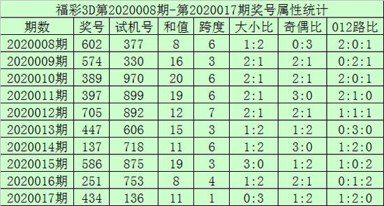 [新浪彩票]海天福彩3D第20018期
