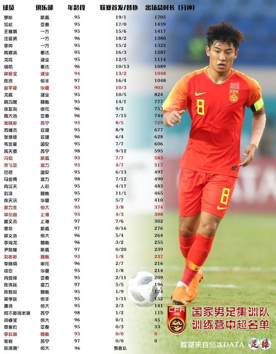 必赢国际亚洲官网 7