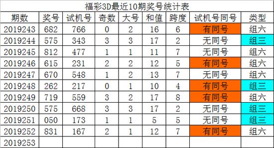 http://www.fanchuhou.com/shuma/889764.html