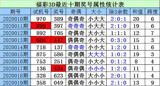 http://www.k2summit.cn/guonaxinwen/1889635.html