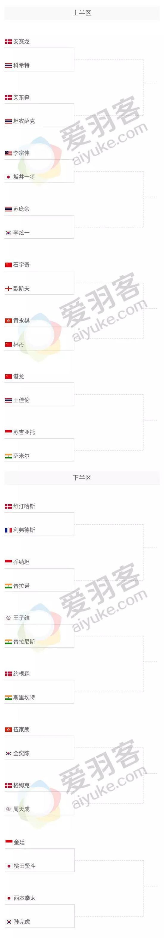 马来西亚公开赛签表出炉 林李双龙皆落入上半区
