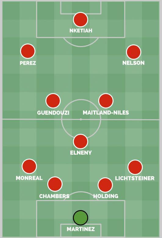 阿森纳新赛季阵型怎么排?三大阵型供埃梅里挑选